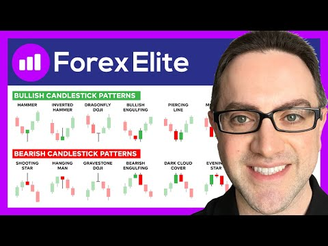 forex-candlestick-patterns-course-+-cheat-sheet