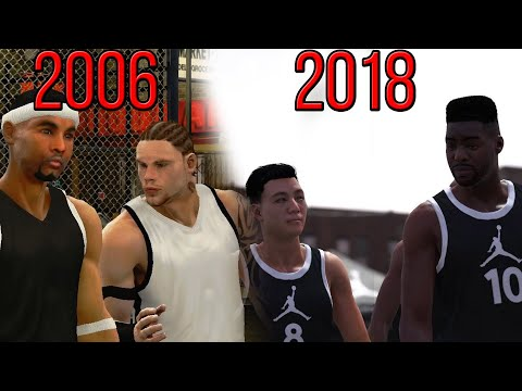 NBA 2K Theories: THE GAME NBA 2K18 COMPLETELY RIPPED OFF!