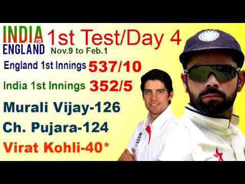 India Vs England, 1st Test - Live Cricket Score, Commentary Day 4 1st Session