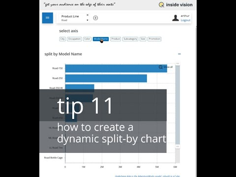 tip 11 - how to create a dynamic split by chart