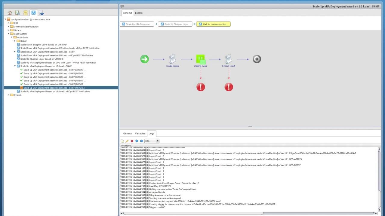 Hitachi enterprise cloud automates auto scaling in the sddc youtube hitachi enterprise cloud automates auto scaling in the sddc malvernweather Image collections