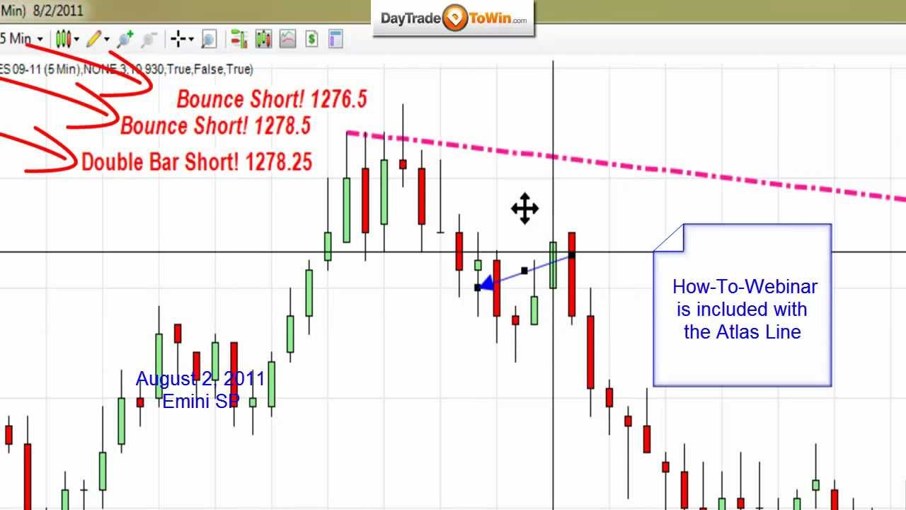 Max trading system forex factory