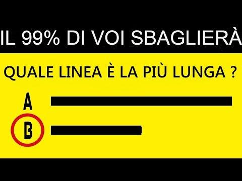 15 TEST CHE SBAGLIERAI DI SICURO