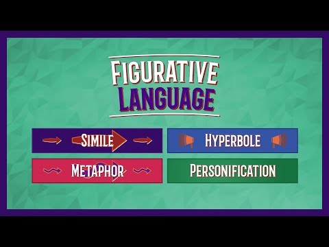 Metaphor, Simile, Personification, Hyperbole | Figurative Language Lesson