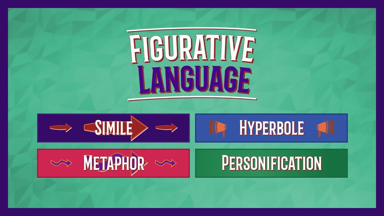 Figurative language for students and teachers — Literacy Ideas [ 720 x 1280 Pixel ]
