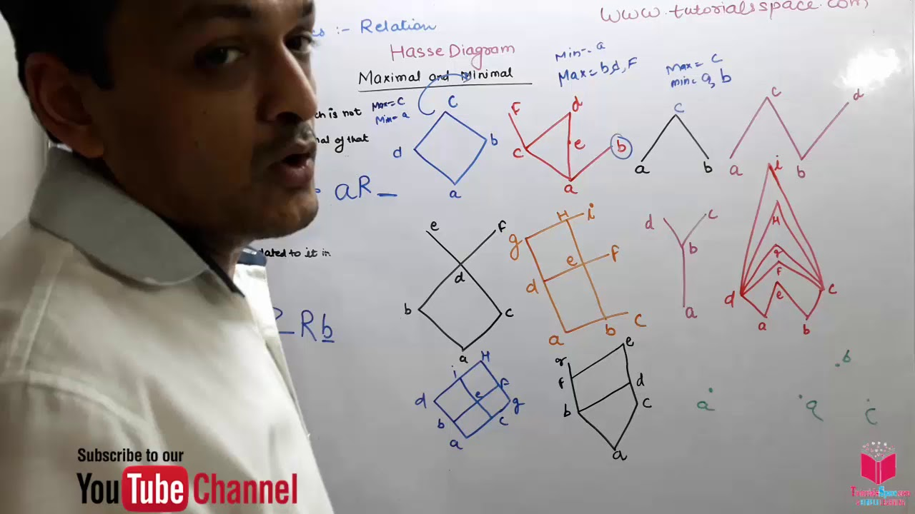 15 What Is Maximal And Minimal In Hasse Diagram In Relation Theory In Discrete Mathematics In Hindi Youtube