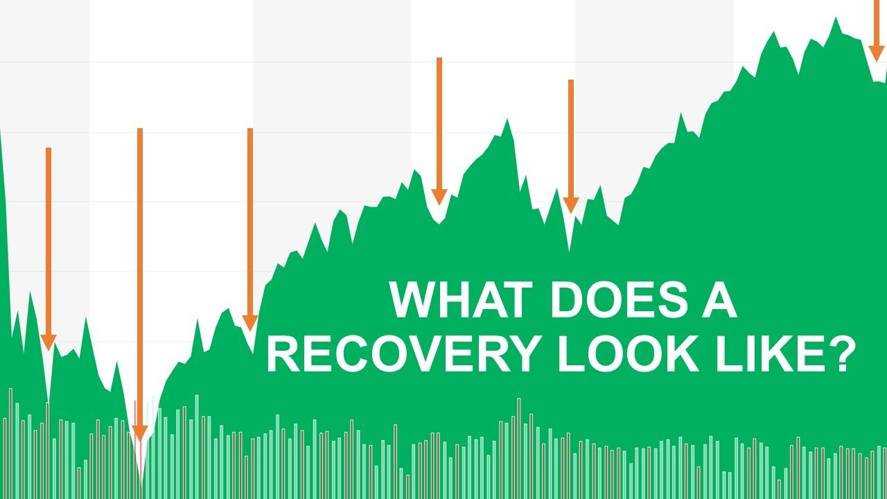 What Does A Recovery Look Like?