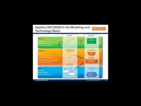 Managing Business Change in the New World of TDM and Business Decision Management  - Part 2