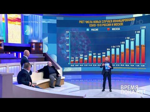 Коронавирус: статистика и диагностика. Время покажет. Фрагмент выпуска от 13.04.2020