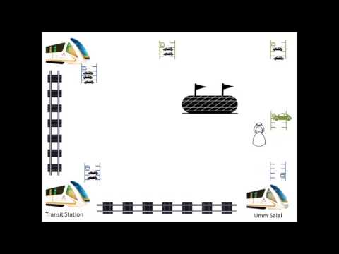 Doha Green Car Sharing Project Info-Graph