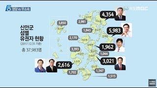 [목포MBC]신안군수 선거전, 예측불허