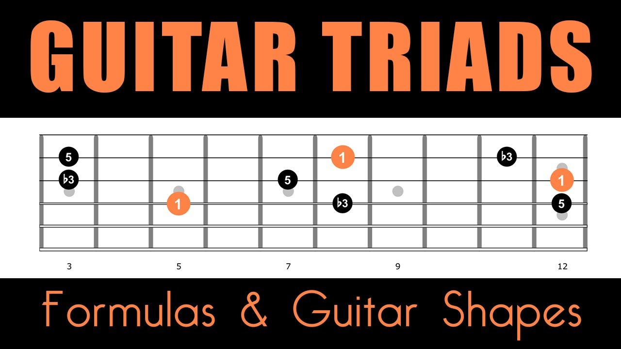 Guitar Triads - Lesson With Shapes & Formulas (major, minor, diminished, augmented, suspended)