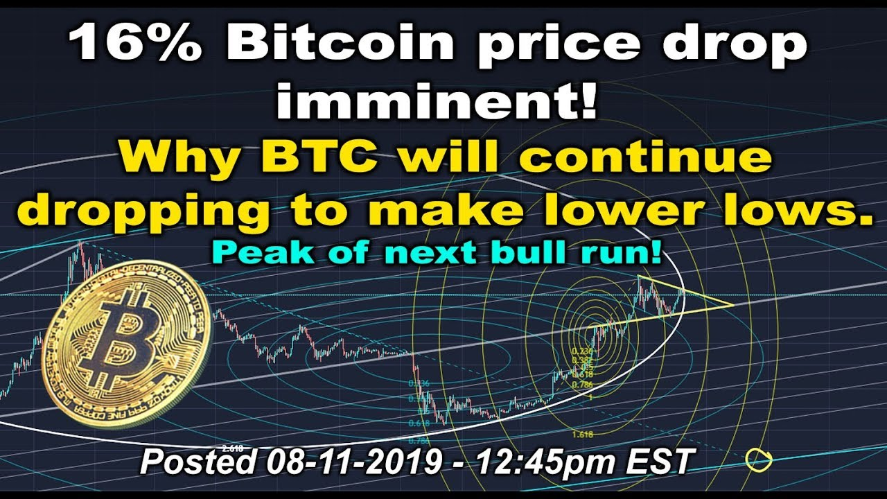 Bitcoin price drop imminent! & why BTC will continue dropping to make lower lows – TA
