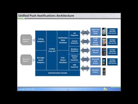 IBM Worklight Workshop Session 1