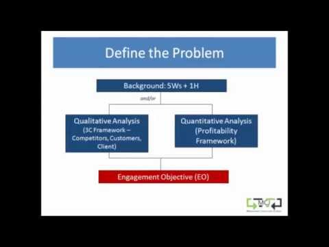 Case Interview Prep - Define the Problem