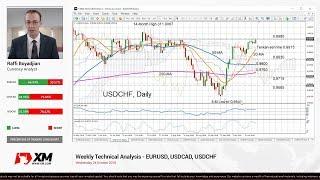 Weekly Technical Analysis: 24/10/2018 - EURUSD, USDCAD, USDCHF
