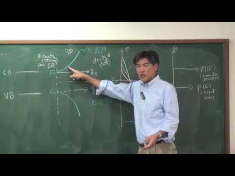 semiconductor device fundamentals #1