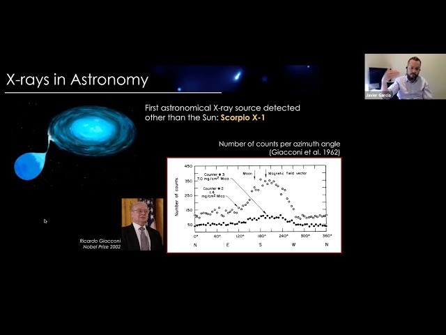 SAAO Colloquium 16September2021 - The Disk reflection spectroscopy, a tool to probe accretion disks