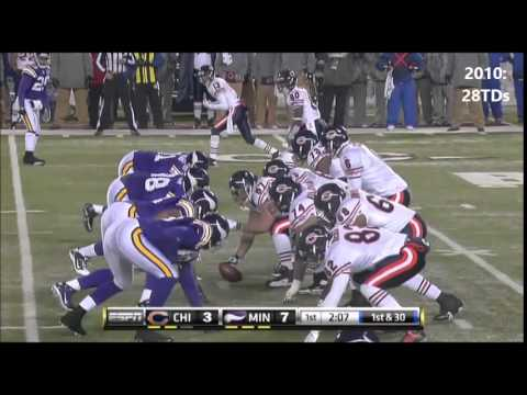 All 195 Jay Cutler Touchdowns (2006-2014)