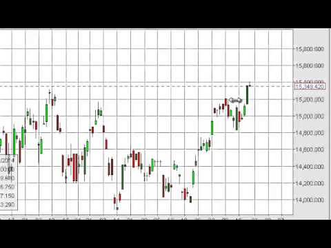 Nikkei Technical Analysis for June 23, 2014 by FXEmpire.com