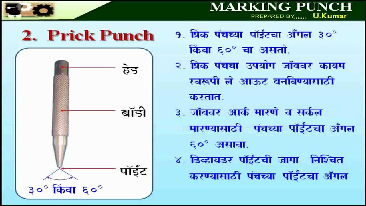 Fitter Trade Theory Book Pdf In Hindi