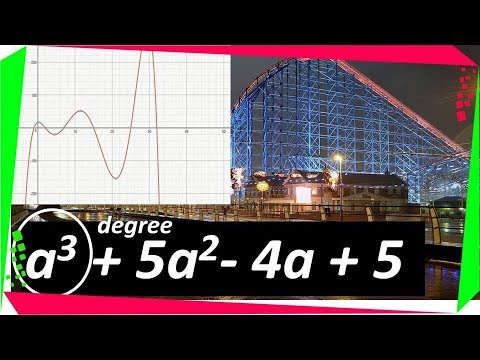 Polynomial Ep 1 – Polynomials: Terms, Coefficient,  Degree And Use In Real Life