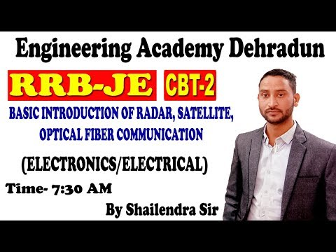 BASIC INTRODUCTION OF  RADAR AND SATELLITE COMMUNICATIONS FOR RRB - JE ELECTRONICS EXAMS