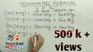 How to learn trigonometry formulas in no time .