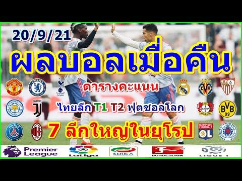 ผลบอลเมื่อคืน/พรีเมียร์ลีก/ลาลีกา/เซเรียอา/บุนเดสลีกา/ลีกเอิงฯลฯไทยลีก/ฟุตซอลโลก/ตารางคะแนน/20/9/21