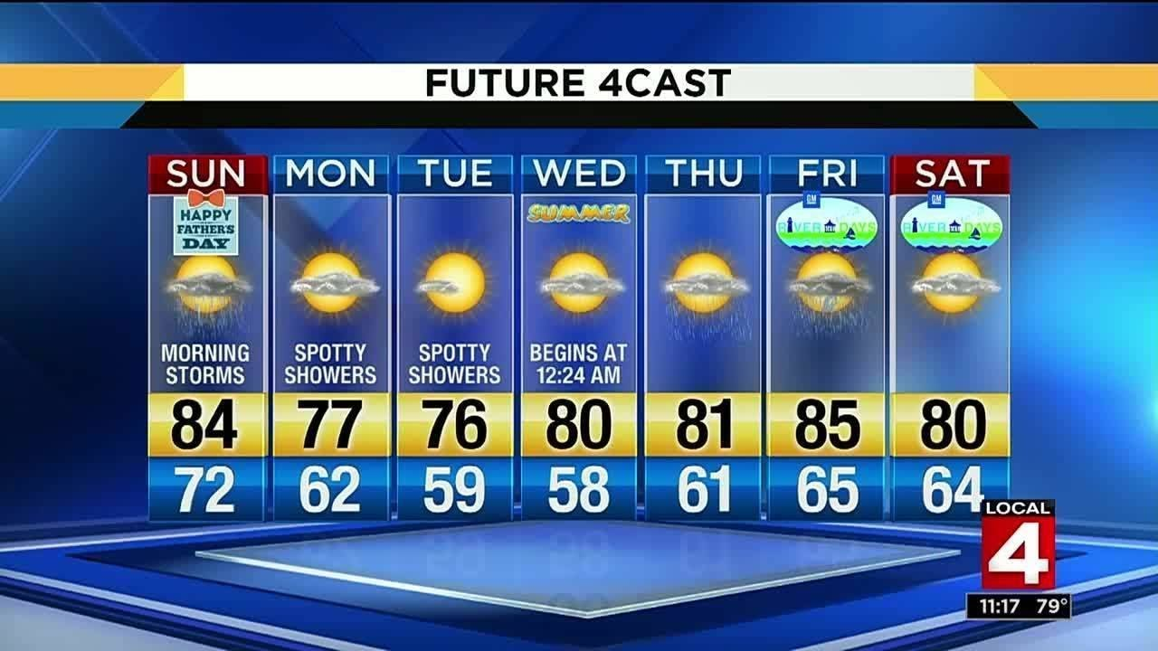 WATCH LIVE: Warm temps for Father's Day with chance for storms ...