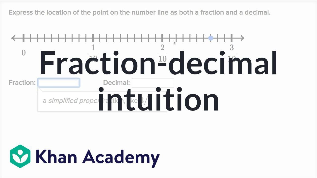 fraction-decimal intuition problems  examples