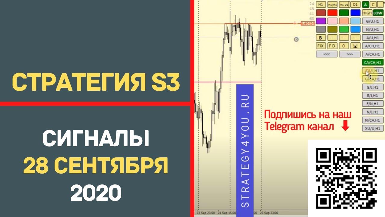Сигналы по стратегии форекс S3 на 28 СЕНТЯБРЯ 2020 | Strategy4you