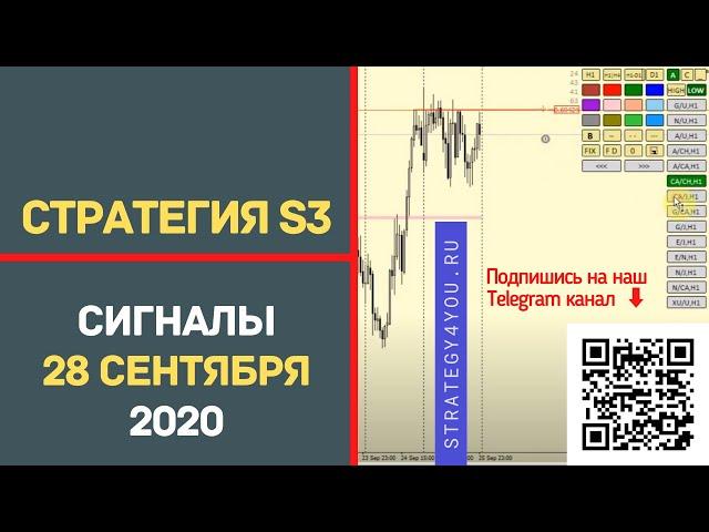Сигналы по стратегии форекс S3 на 28 СЕНТЯБРЯ 2020   Strategy4you