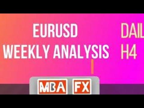 Market analysis forex trading