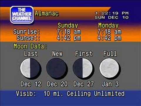 Weather STAR 4000 Emulator - Dec. 10, 2006