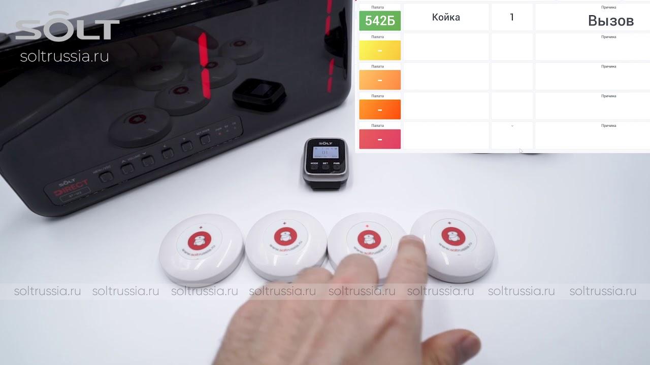 Использование кнопки отмены / подтверждения вызова SOLT