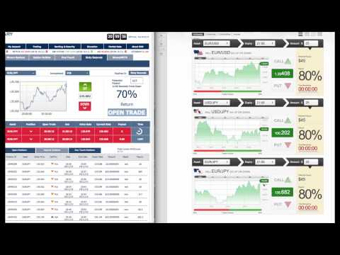 comparing the currency pairs making $81 25 in 33 min using 60 sec binary options trading 5 10 50 100