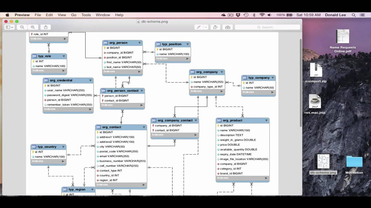 Ruby on rails tutorial 04 erd diagrams and models youtube ruby on rails tutorial 04 erd diagrams and models ccuart Choice Image