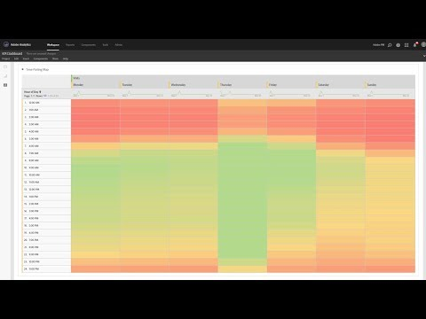 Build A Time-Parting Heatmap In Analysis Workspace