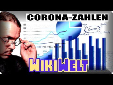 Corona-Zahlen - meine WikiWelt #196