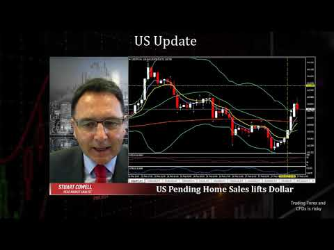 US Pending Home Sales Lifts USD by Stuart Cowell | February 27, 2019