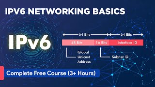 IPv6 Networking Basics  Complete Free Course (3+ Hours)