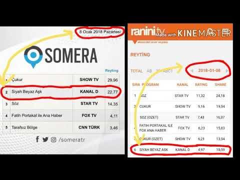 Siyah Beyaz Aşk Dizisi Reyting Farklılığı Somera Reyting Ve Ranini.tv Reyting