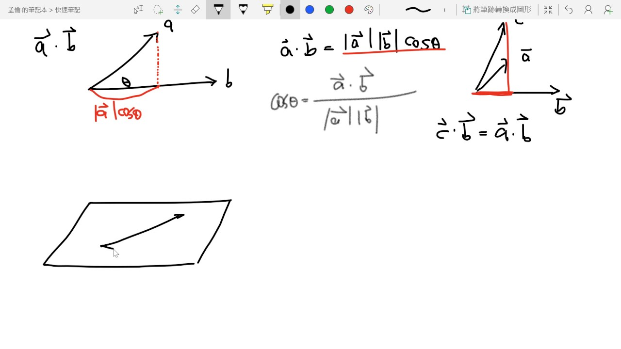 高中數學 淺談外積內積定義 - YouTube