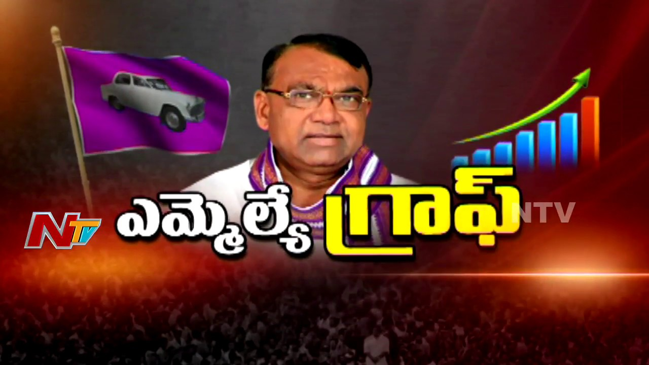 Banswada MLA Pocharam Srinivas Reddy || Special Ground