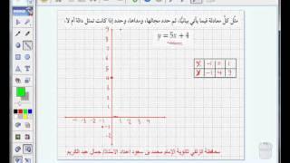 درس في الرياضيات: العلاقات والدوال