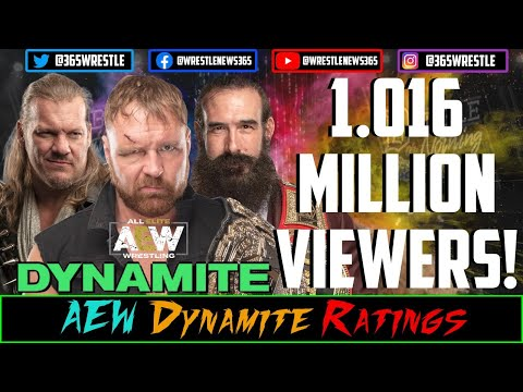Over 1 MILLION VIEWERS | HUGE AEW Dynamite 09 09 20 Rating! | End of Wednesday Night Wars? WWE NXT?