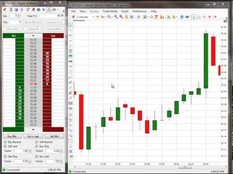 Emini S&P Trading Secret Advice On Opening An Account