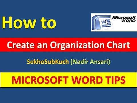 How To Create An Organization Chart In Microsoft Word [Urdu / Hindi]