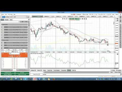 Forex Live Analysis Room show 615 + interview Peter Temple